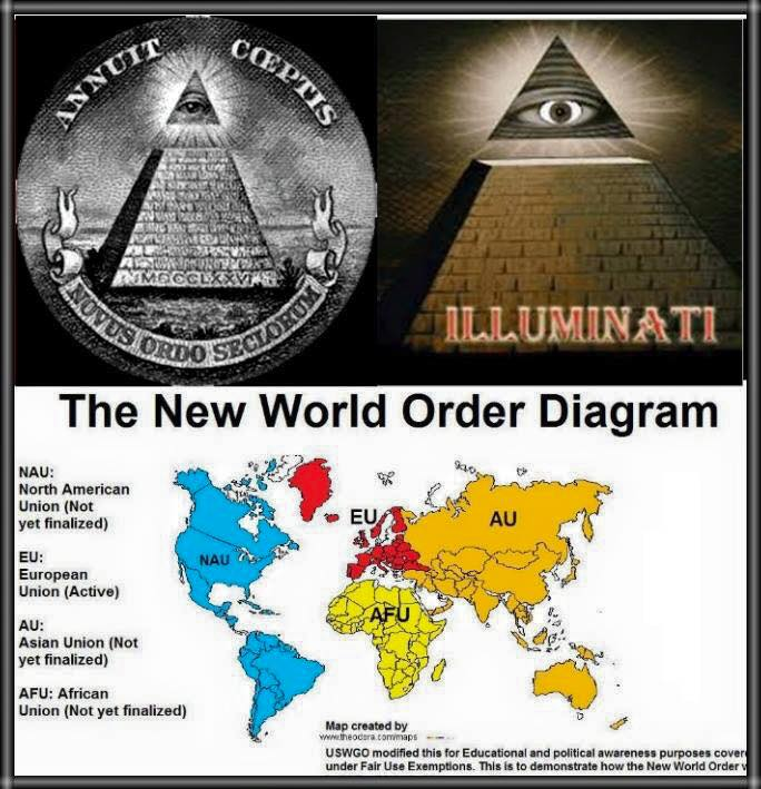 Asian union new world order