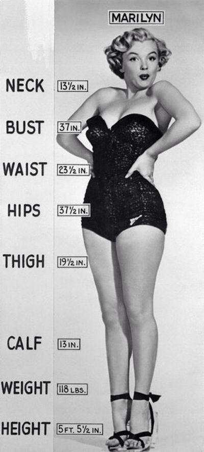 Marilyn monroe body size